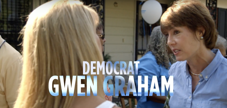 Graham Looks to Stop Florida's Republican Streak