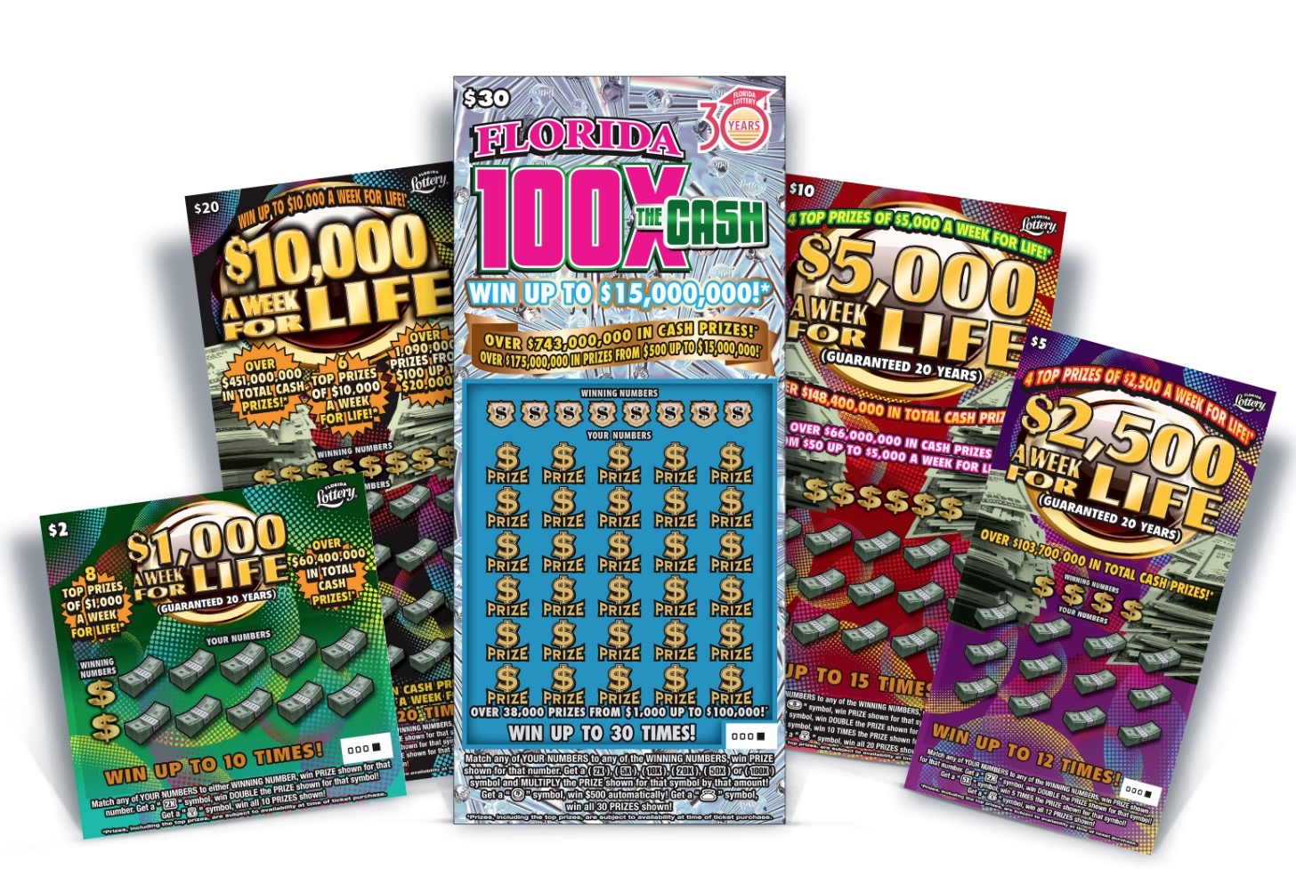 Florida Lottery growth continues to boom