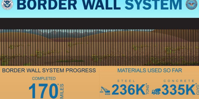 Trump rolls out new border wall construction website